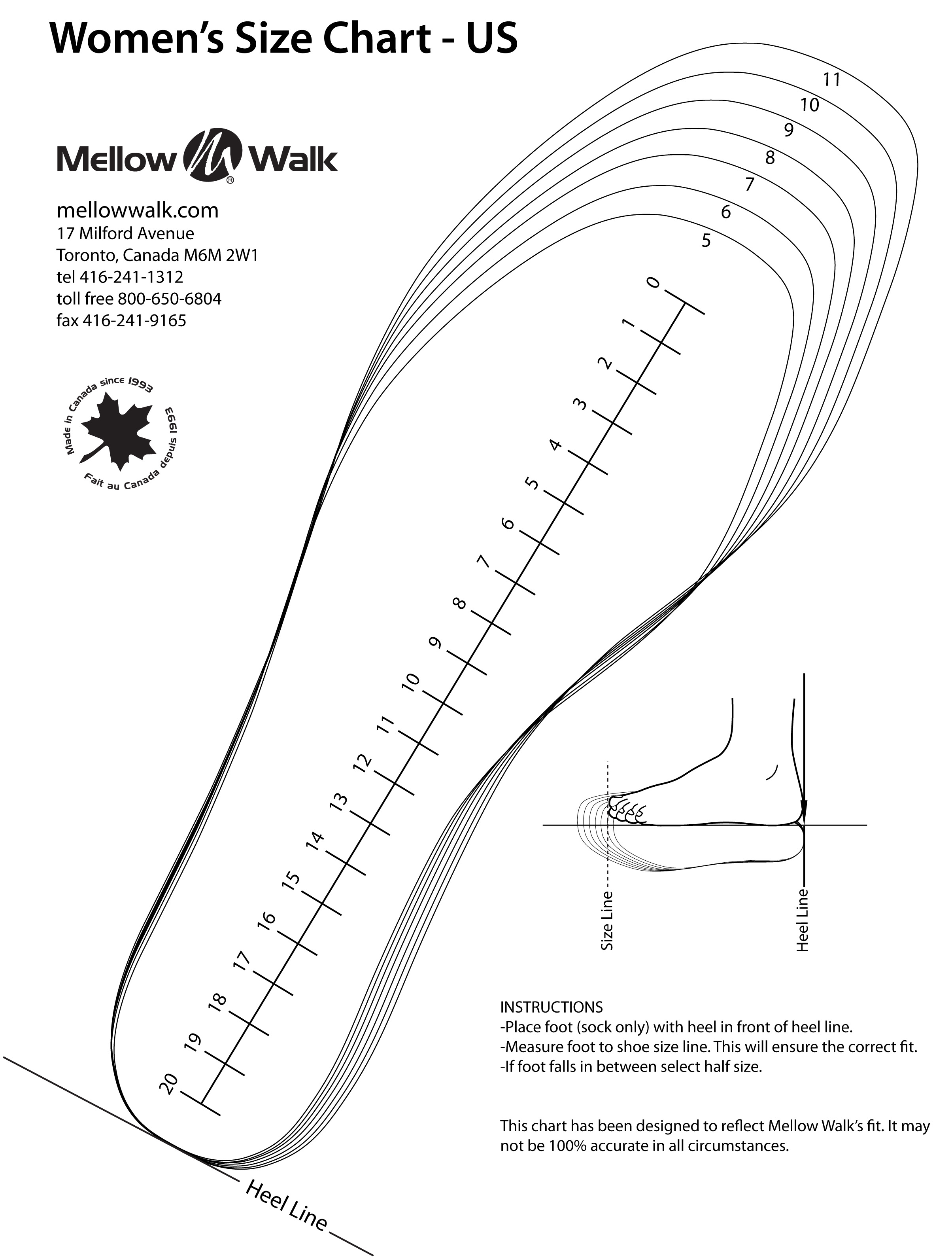 Getting the perfect Mellow Walk fit is as easy as 1, 2, 3 (print) |